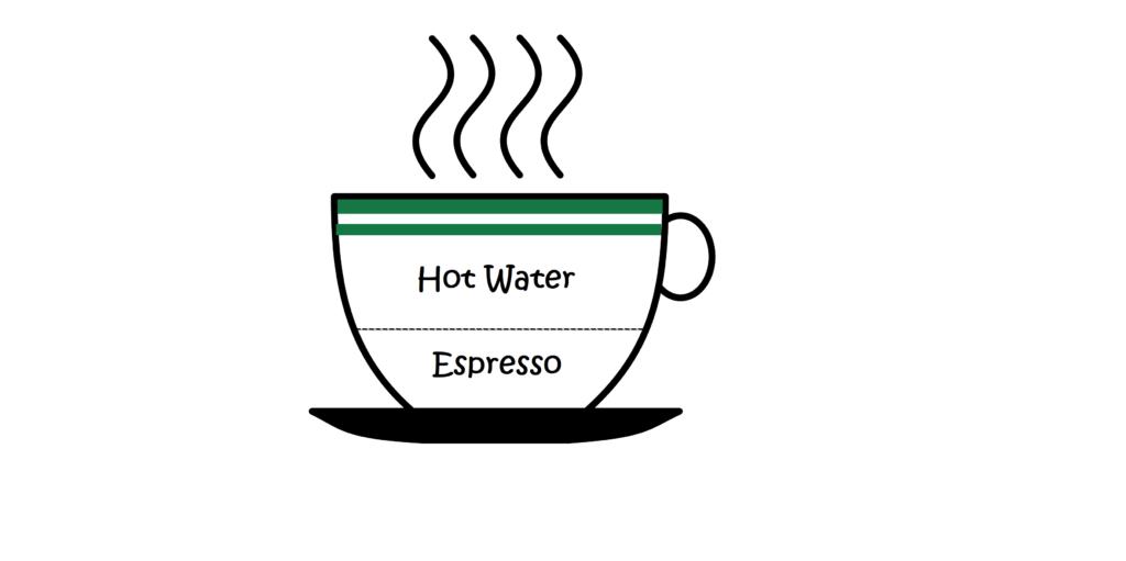 espresso coffee americano