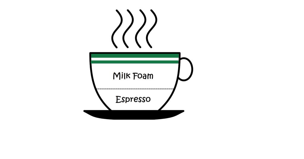 espresso coffee maccahiato